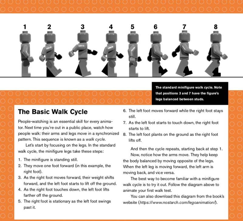 The LEGO Animation Book Walking Animation